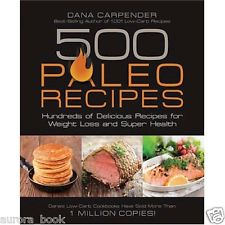 Delicious Paleo Recipes