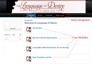 the language of desire book free